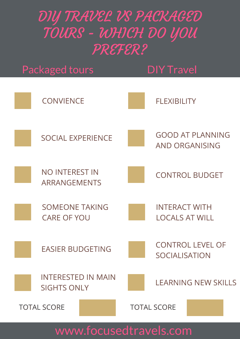 DIY TRAVEL CHECKLIST